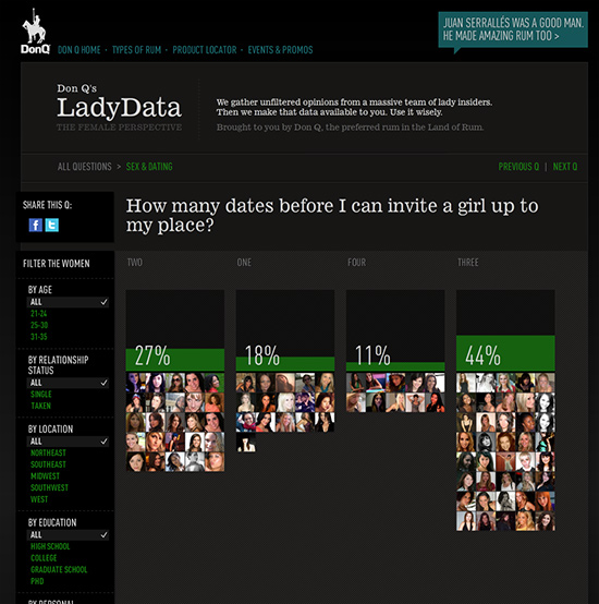 ladydata_dates.jpg