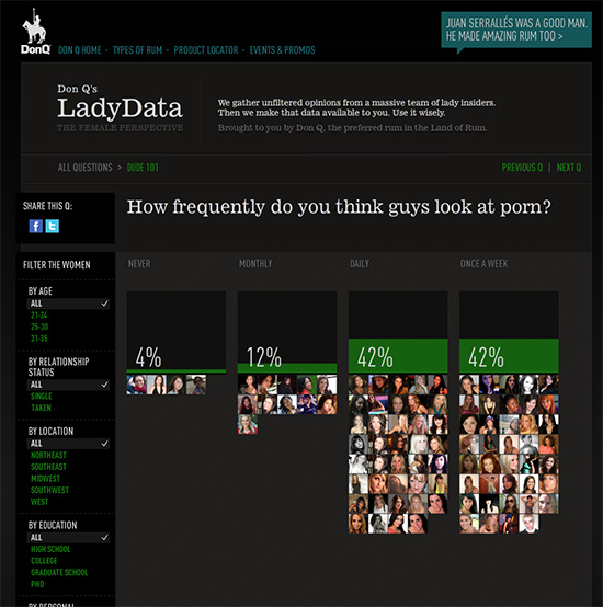 ladydata_lookatpron.jpg